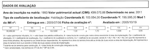 Dados de avaliação para IMI